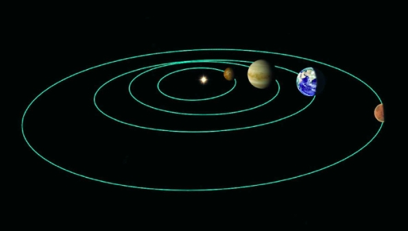 Skewed perspective of the Solar System